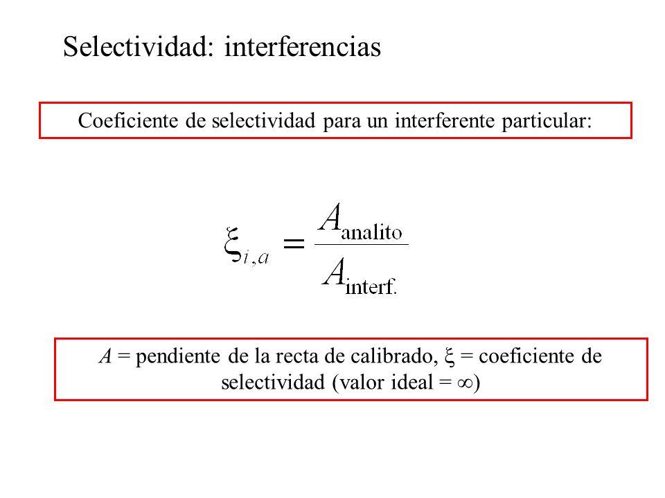 Selectividad: interferencias Coeficiente de selectividad para un interferente particular: A = pendiente de la recta de calibrado, = coeficiente de selectividad (valor ideal = ) Coeficiente de selectividad para un interferente particular: A = pendiente de la recta de calibrado, = coeficiente de selectividad (valor ideal = )