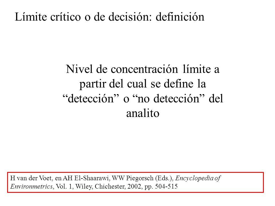 Límite crítico o de decisión: definición Nivel de concentración límite a partir del cual se define la detección o no detección del analito H van der Voet, en AH El-Shaarawi, WW Piegorsch (Eds.), Encyclopedia of Environmetrics, Vol.
