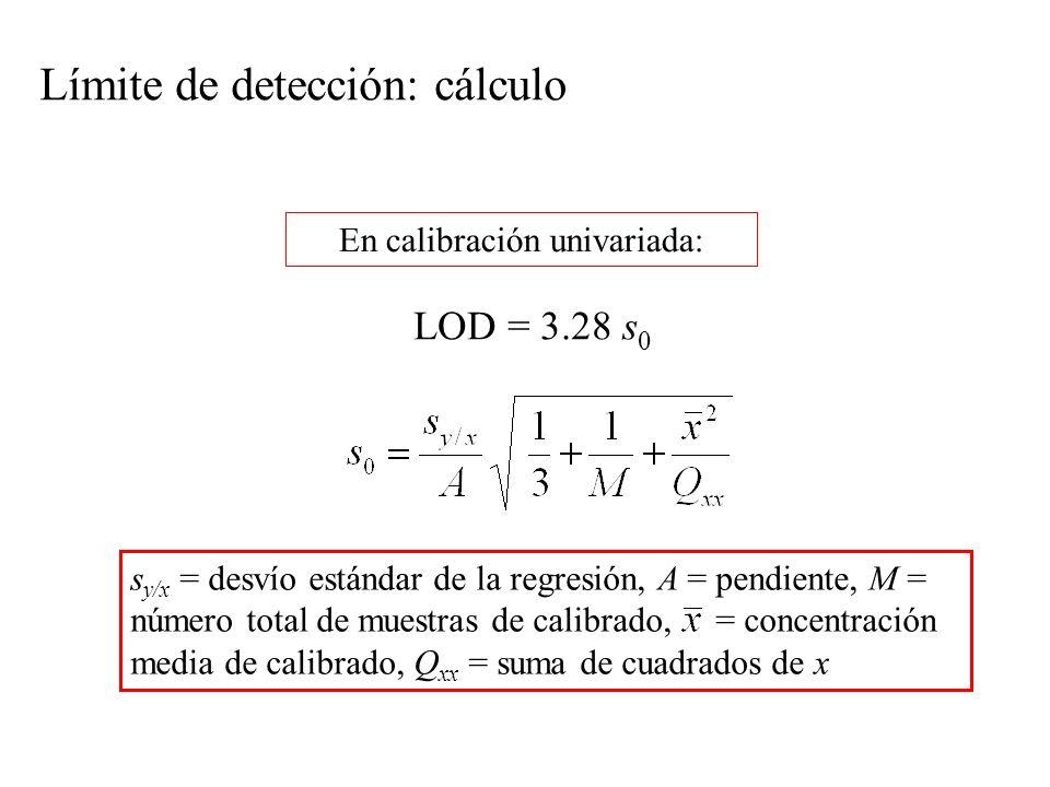 s y/x = desvío estándar de la regresión, A = pendiente, M = número total de muestras de calibrado, = concentración media de calibrado, Q xx = suma de cuadrados de x LOD = 3.28 s 0 En calibración univariada: Límite de detección: cálculo En calibración univariada: