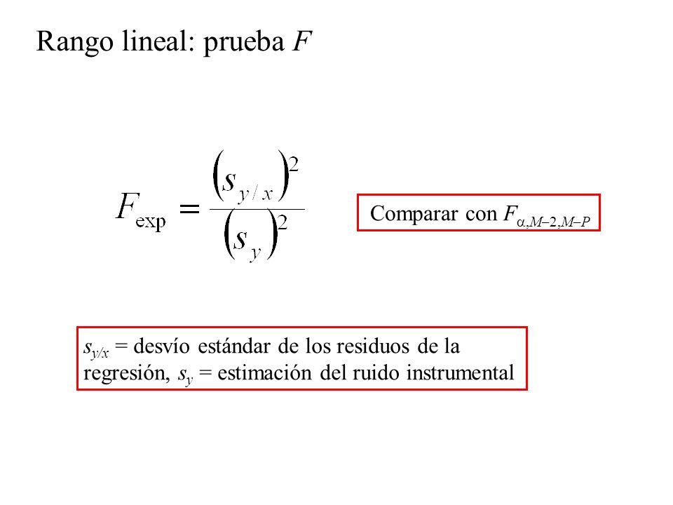 Rango lineal: prueba F Comparar con F,M–2,M–P s y/x = desvío estándar de los residuos de la regresión, s y = estimación del ruido instrumental