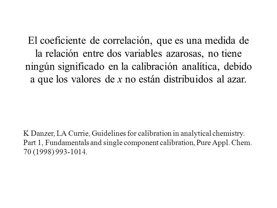 El coeficiente de correlación, que es una medida de la relación entre dos variables azarosas, no tiene ningún significado en la calibración analítica, debido a que los valores de x no están distribuidos al azar.