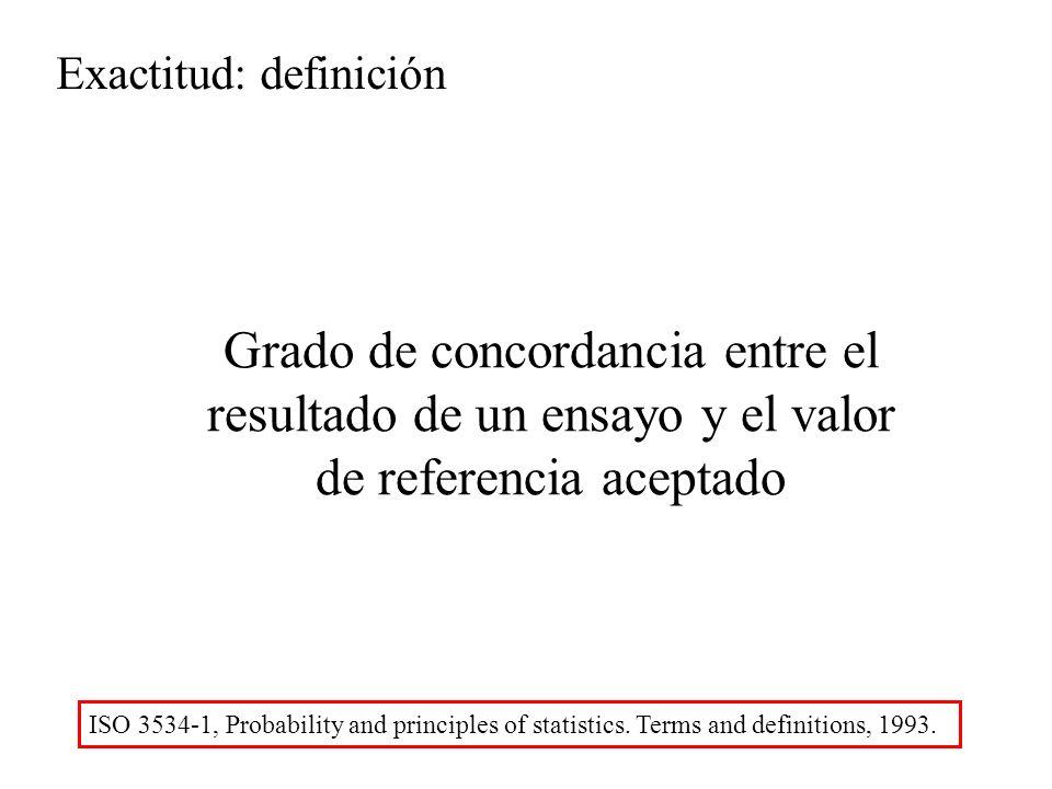 Exactitud: definición Grado de concordancia entre el resultado de un ensayo y el valor de referencia aceptado ISO 3534-1, Probability and principles of statistics.