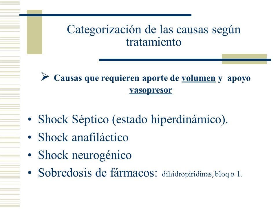 Categorización de las causas según tratamiento Causas que requieren aporte de volumen y apoyo vasopresor Shock Séptico (estado hiperdinámico). Shock a