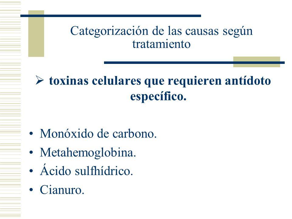 Categorización de las causas según tratamiento toxinas celulares que requieren antídoto específico. Monóxido de carbono. Metahemoglobina. Ácido sulfhí