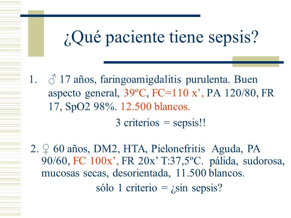 ¿Qué paciente tiene sepsis? 1. 17 años, faringoamigdalitis purulenta. Buen aspecto general, 39ºC, FC=110 x, PA 120/80, FR 17, SpO2 98%. 12.500 blancos