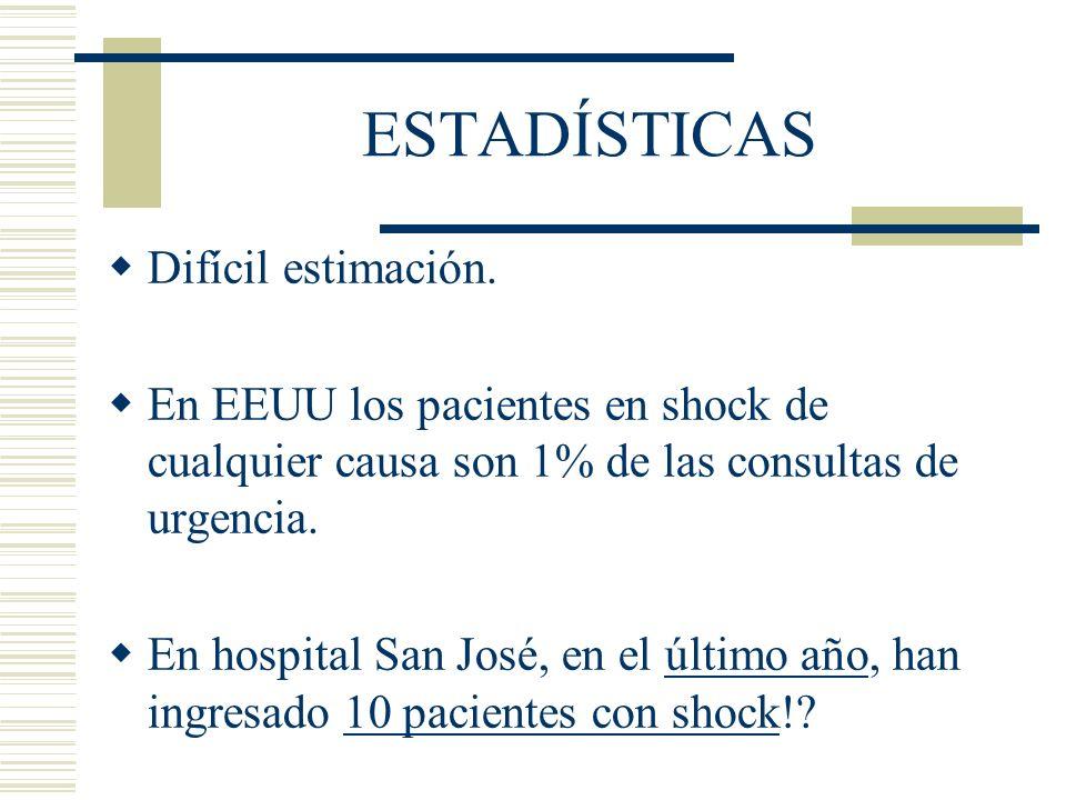 ESTADÍSTICAS Difícil estimación. En EEUU los pacientes en shock de cualquier causa son 1% de las consultas de urgencia. En hospital San José, en el úl