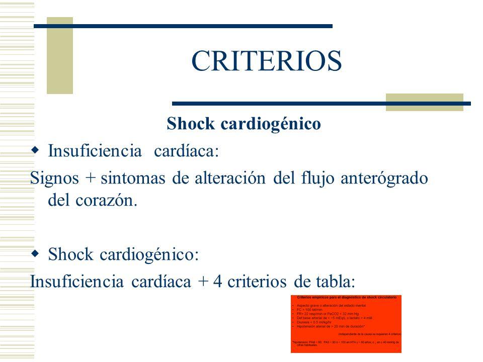 CRITERIOS Shock cardiogénico Insuficiencia cardíaca: Signos + sintomas de alteración del flujo anterógrado del corazón. Shock cardiogénico: Insuficien