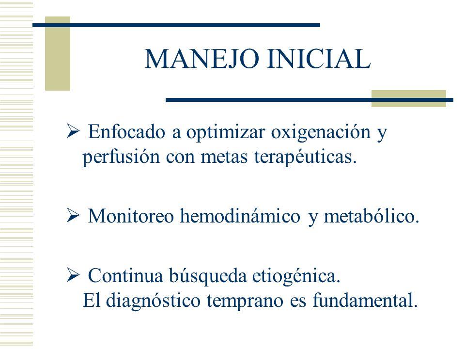 MANEJO INICIAL Enfocado a optimizar oxigenación y perfusión con metas terapéuticas. Monitoreo hemodinámico y metabólico. Continua búsqueda etiogénica.
