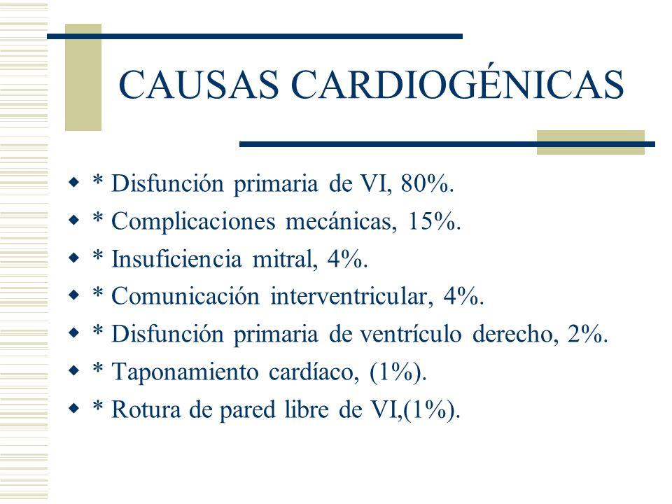 CAUSAS CARDIOGÉNICAS * Disfunción primaria de VI, 80%. * Complicaciones mecánicas, 15%. * Insuficiencia mitral, 4%. * Comunicación interventricular, 4