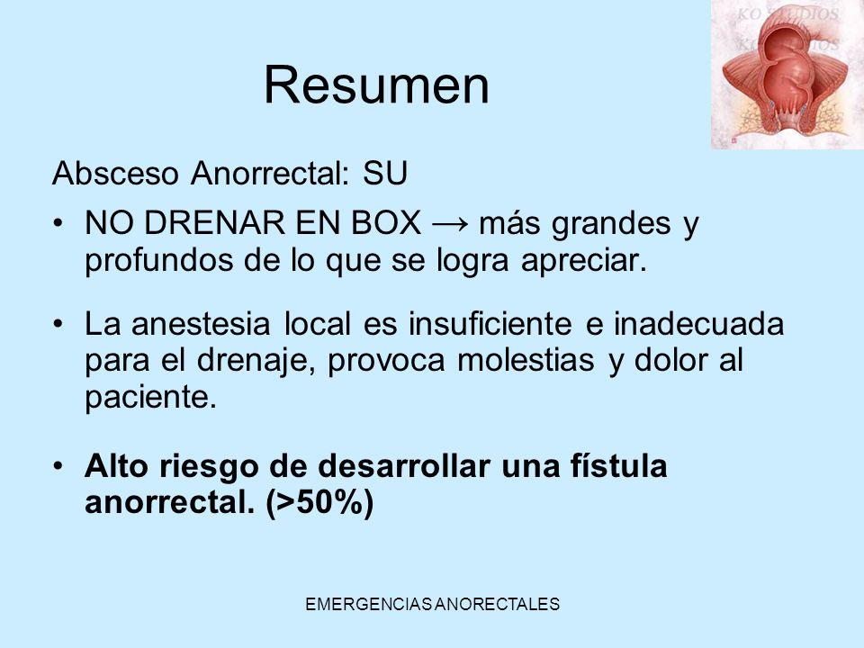 EMERGENCIAS ANORECTALES Resumen Absceso Anorrectal: SU NO DRENAR EN BOX más grandes y profundos de lo que se logra apreciar. La anestesia local es ins