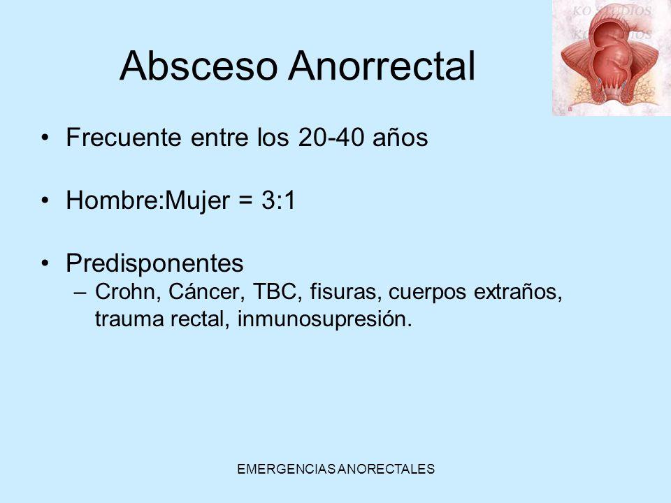 EMERGENCIAS ANORECTALES Absceso Anorrectal Frecuente entre los 20-40 años Hombre:Mujer = 3:1 Predisponentes –Crohn, Cáncer, TBC, fisuras, cuerpos extr