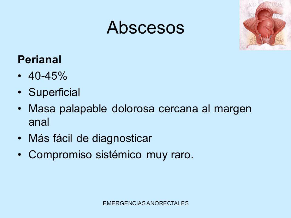 EMERGENCIAS ANORECTALES Abscesos Perianal 40-45% Superficial Masa palapable dolorosa cercana al margen anal Más fácil de diagnosticar Compromiso sisté