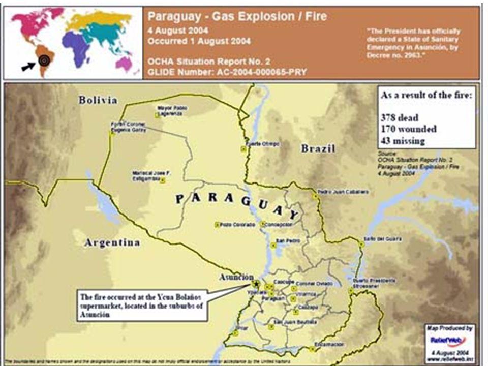 Republica del Paraguay Población: 6.191.368 hab.