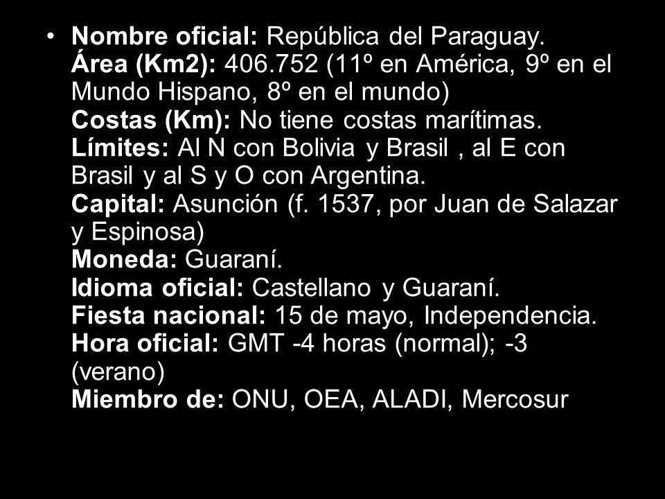 Otros Países Argentina Uruguay Brasil Perú Cuba Unión Europea Israel