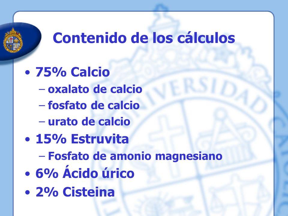 Contenido de los cálculos 75% Calcio –oxalato de calcio –fosfato de calcio –urato de calcio 15% Estruvita –Fosfato de amonio magnesiano 6% Ácido úrico
