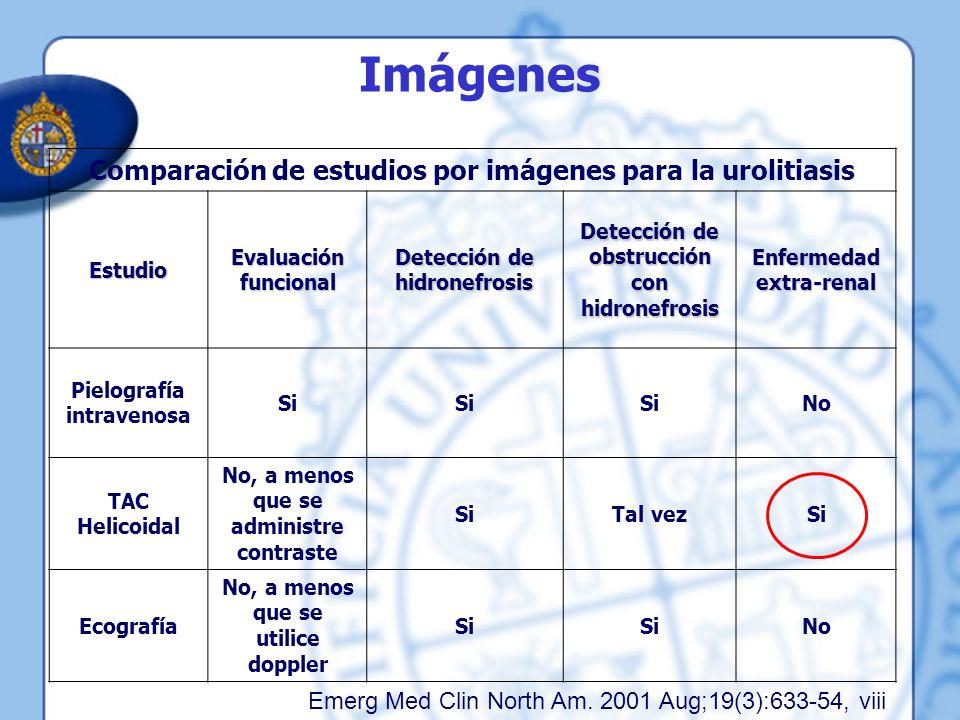 Imágenes Comparación de estudios por imágenes para la urolitiasis Estudio Evaluación funcional Detección de hidronefrosis Detección de obstrucción con