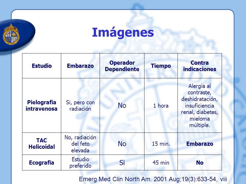 Imágenes EstudioEmbarazo Operador Dependiente Tiempo Contra indicaciones Pielografía intravenosa Si, pero con radiación No 1 hora Alergia al contraste