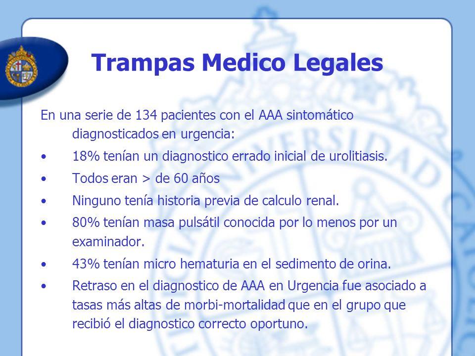 Trampas Medico Legales En una serie de 134 pacientes con el AAA sintomático diagnosticados en urgencia: 18% tenían un diagnostico errado inicial de ur
