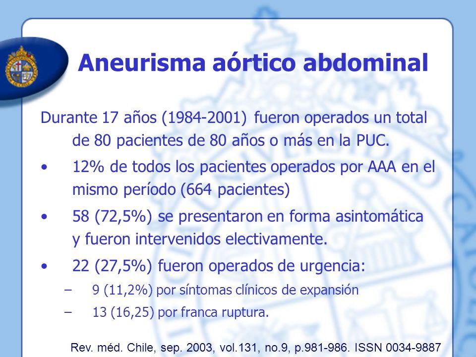 Aneurisma aórtico abdominal Durante 17 años (1984-2001) fueron operados un total de 80 pacientes de 80 años o más en la PUC. 12% de todos los paciente