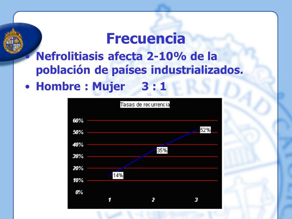 Frecuencia Nefrolitiasis afecta 2-10% de la población de países industrializados. Hombre : Mujer 3 : 1