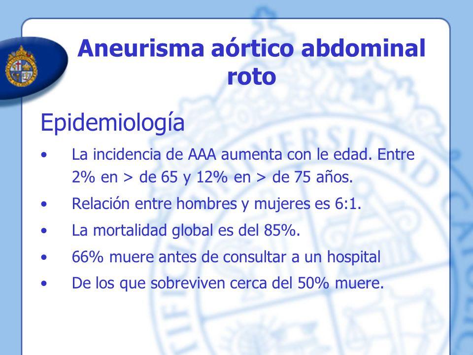 Aneurisma aórtico abdominal roto Epidemiología La incidencia de AAA aumenta con le edad. Entre 2% en > de 65 y 12% en > de 75 años. Relación entre hom