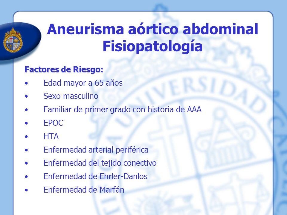 Aneurisma aórtico abdominal Fisiopatología Factores de Riesgo: Edad mayor a 65 años Sexo masculino Familiar de primer grado con historia de AAA EPOC H