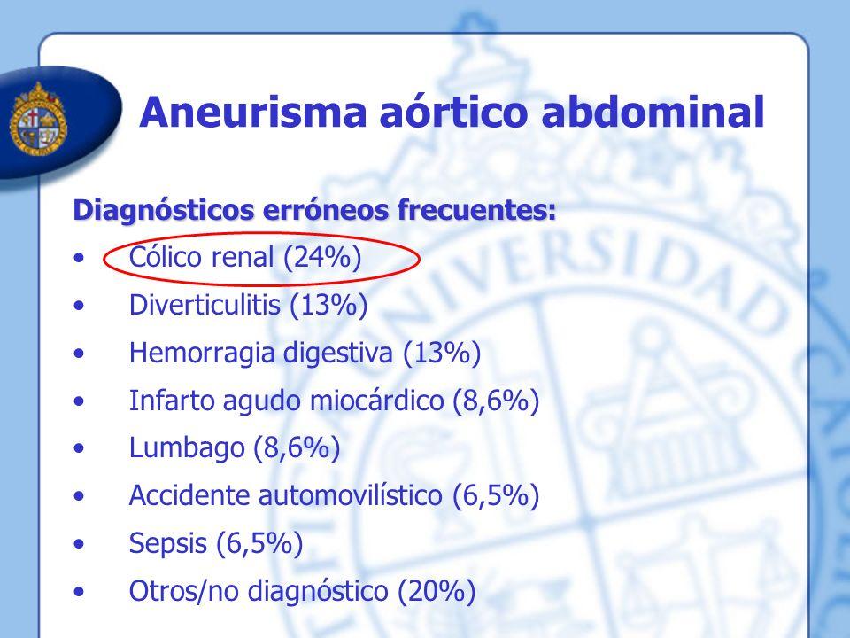 Aneurisma aórtico abdominal Diagnósticos erróneos frecuentes: Cólico renal (24%) Diverticulitis (13%) Hemorragia digestiva (13%) Infarto agudo miocárd