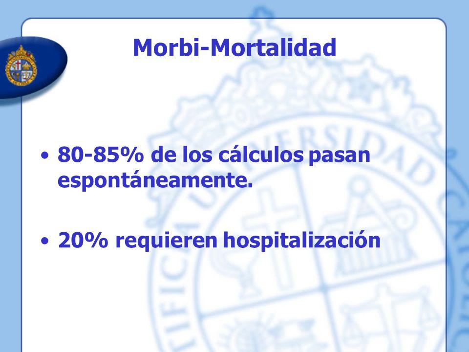 Morbi-Mortalidad 80-85% de los cálculos pasan espontáneamente. 20% requieren hospitalización