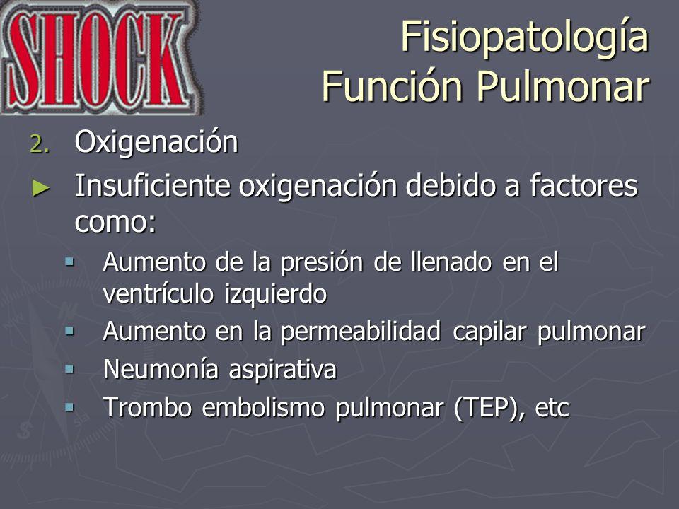 Fisiopatología Función Pulmonar 2. Oxigenación Insuficiente oxigenación debido a factores como: Insuficiente oxigenación debido a factores como: Aumen
