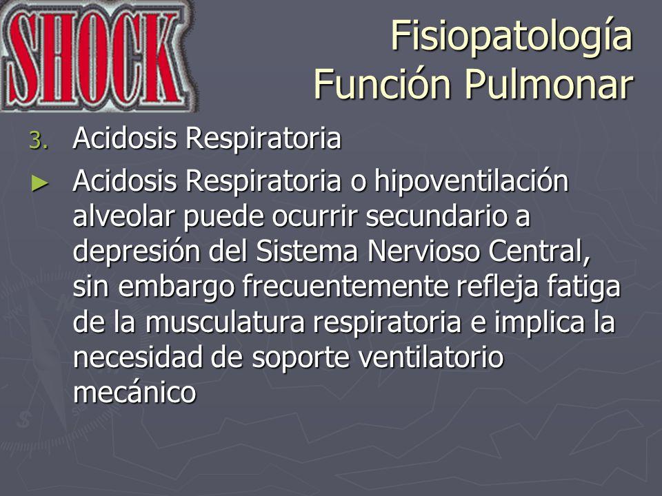 Fisiopatología Función Pulmonar 3. Acidosis Respiratoria Acidosis Respiratoria o hipoventilación alveolar puede ocurrir secundario a depresión del Sis