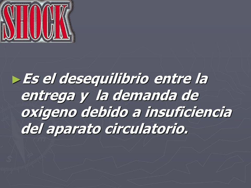 hemorrágico Shock Hipovolémicohemorrágico ¿Cuánto volumen repongo.