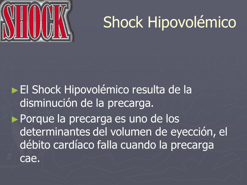 Shock Hipovolémico El Shock Hipovolémico resulta de la disminución de la precarga. Porque la precarga es uno de los determinantes del volumen de eyecc