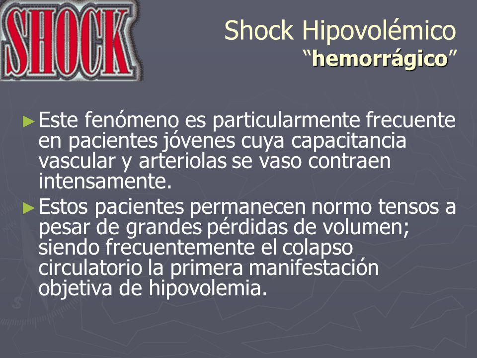hemorrágico Shock Hipovolémicohemorrágico Este fenómeno es particularmente frecuente en pacientes jóvenes cuya capacitancia vascular y arteriolas se v