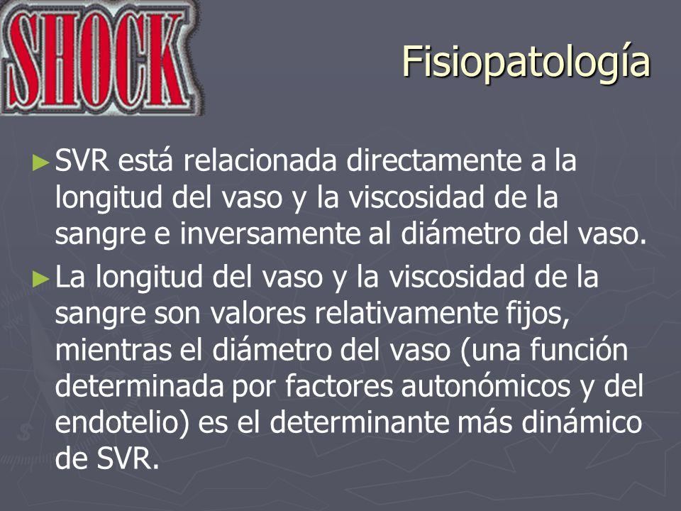 Fisiopatología SVR está relacionada directamente a la longitud del vaso y la viscosidad de la sangre e inversamente al diámetro del vaso. La longitud