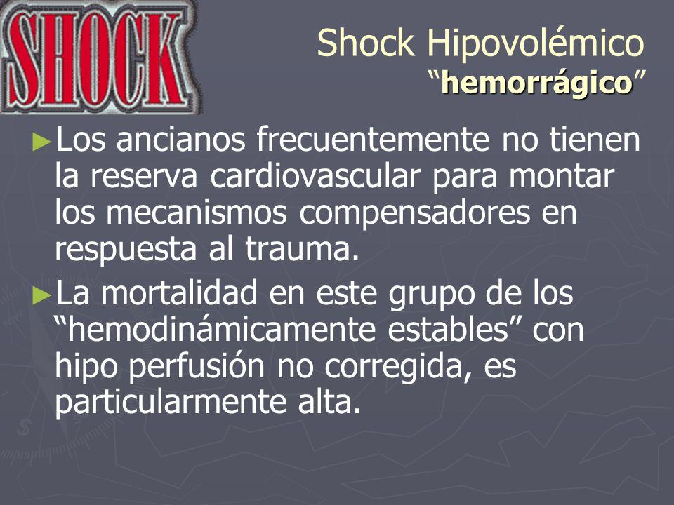 hemorrágico Shock Hipovolémicohemorrágico Los ancianos frecuentemente no tienen la reserva cardiovascular para montar los mecanismos compensadores en