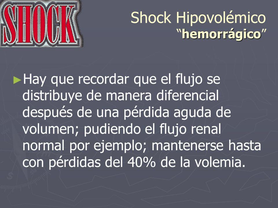 hemorrágico Shock Hipovolémicohemorrágico Hay que recordar que el flujo se distribuye de manera diferencial después de una pérdida aguda de volumen; p