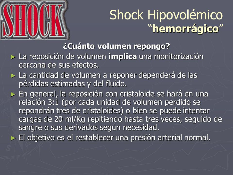 hemorrágico Shock Hipovolémicohemorrágico ¿Cuánto volumen repongo? La reposición de volumen implica una monitorización cercana de sus efectos. La repo