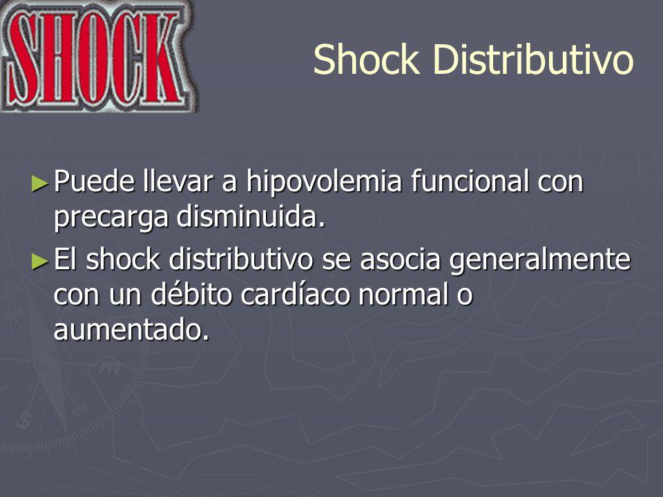 Shock Distributivo Puede llevar a hipovolemia funcional con precarga disminuida. Puede llevar a hipovolemia funcional con precarga disminuida. El shoc