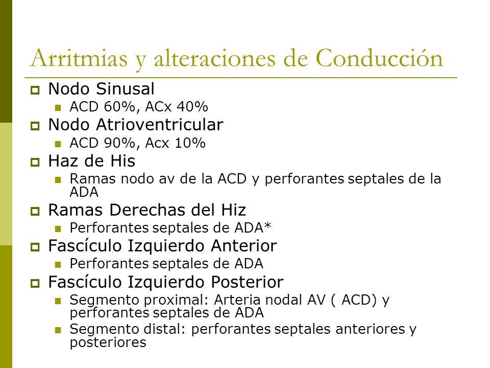 Arritmias y alteraciones de Conducción Nodo Sinusal ACD 60%, ACx 40% Nodo Atrioventricular ACD 90%, Acx 10% Haz de His Ramas nodo av de la ACD y perfo