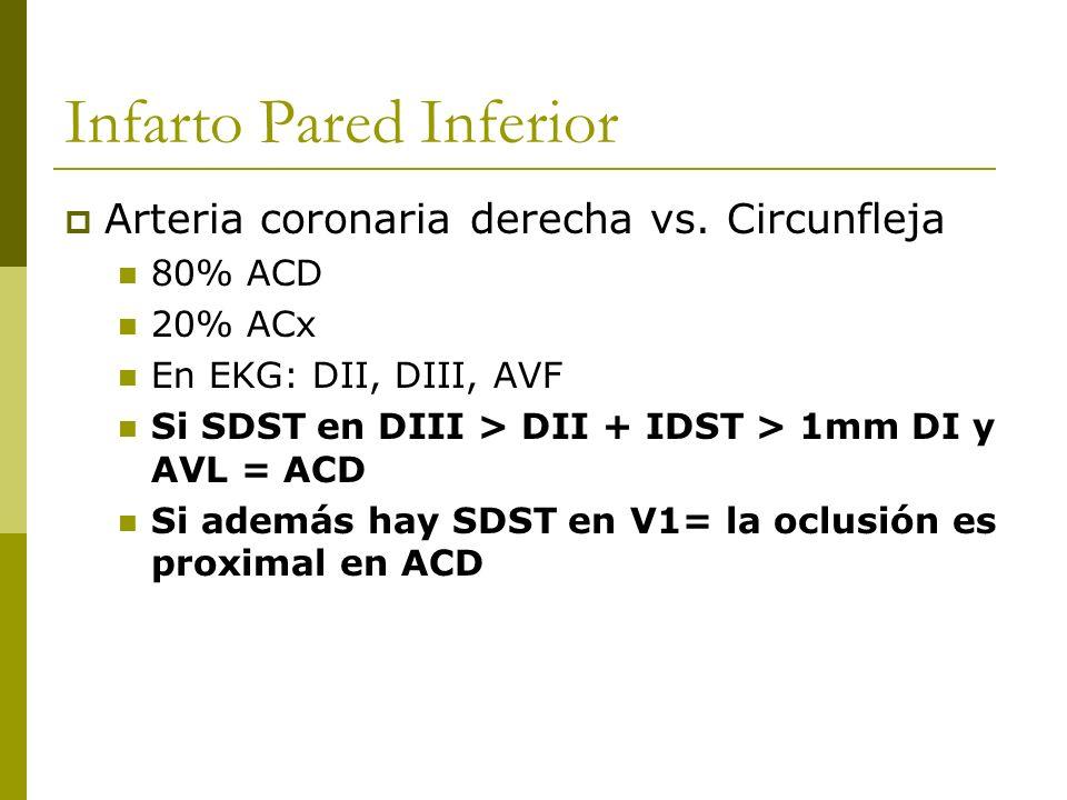 Infarto Pared Inferior Arteria coronaria derecha vs. Circunfleja 80% ACD 20% ACx En EKG: DII, DIII, AVF Si SDST en DIII > DII + IDST > 1mm DI y AVL =