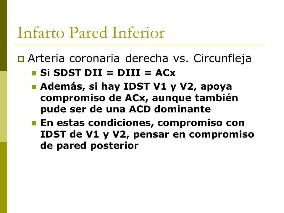 Infarto Pared Inferior Arteria coronaria derecha vs. Circunfleja Si SDST DII = DIII = ACx Además, si hay IDST V1 y V2, apoya compromiso de ACx, aunque