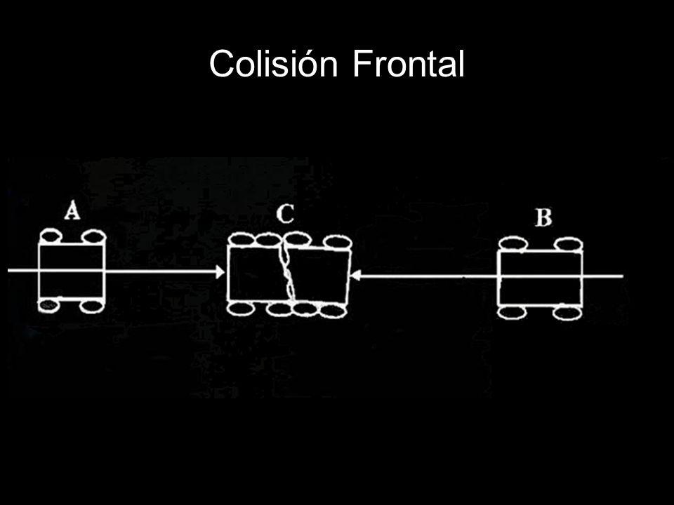 Colisión Frontal