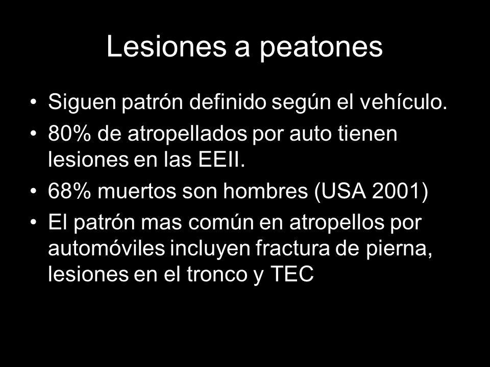 Lesiones a peatones Siguen patrón definido según el vehículo. 80% de atropellados por auto tienen lesiones en las EEII. 68% muertos son hombres (USA 2