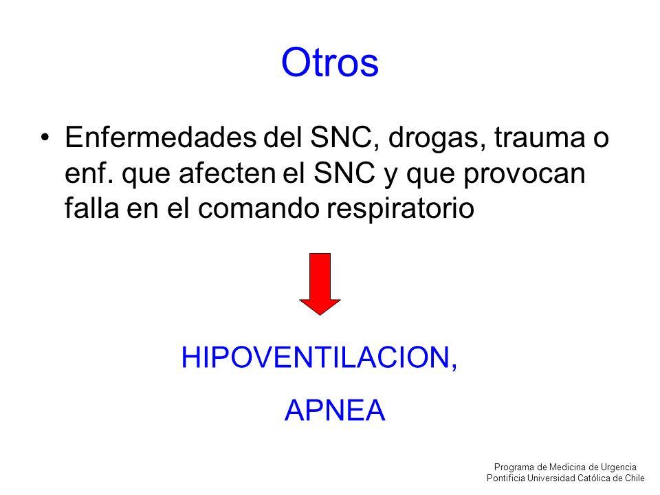 Otros Enfermedades del SNC, drogas, trauma o enf. que afecten el SNC y que provocan falla en el comando respiratorio HIPOVENTILACION, APNEA Programa d