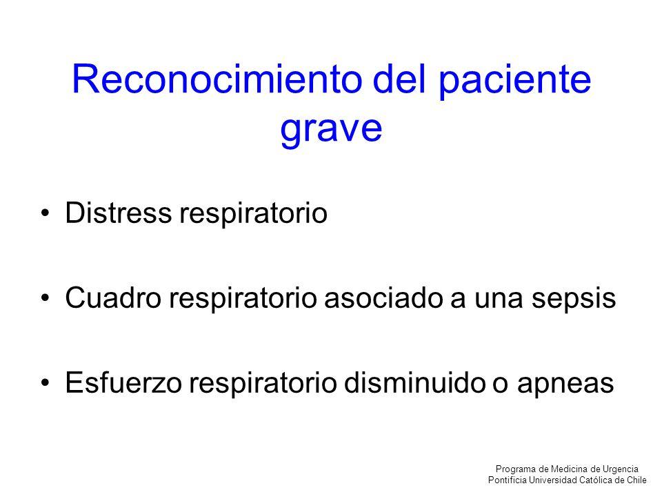 Reconocimiento del paciente grave Distress respiratorio Cuadro respiratorio asociado a una sepsis Esfuerzo respiratorio disminuido o apneas Programa d