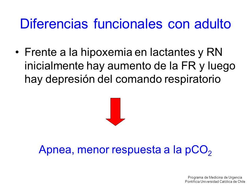 Diferencias funcionales con adulto Frente a la hipoxemia en lactantes y RN inicialmente hay aumento de la FR y luego hay depresión del comando respira