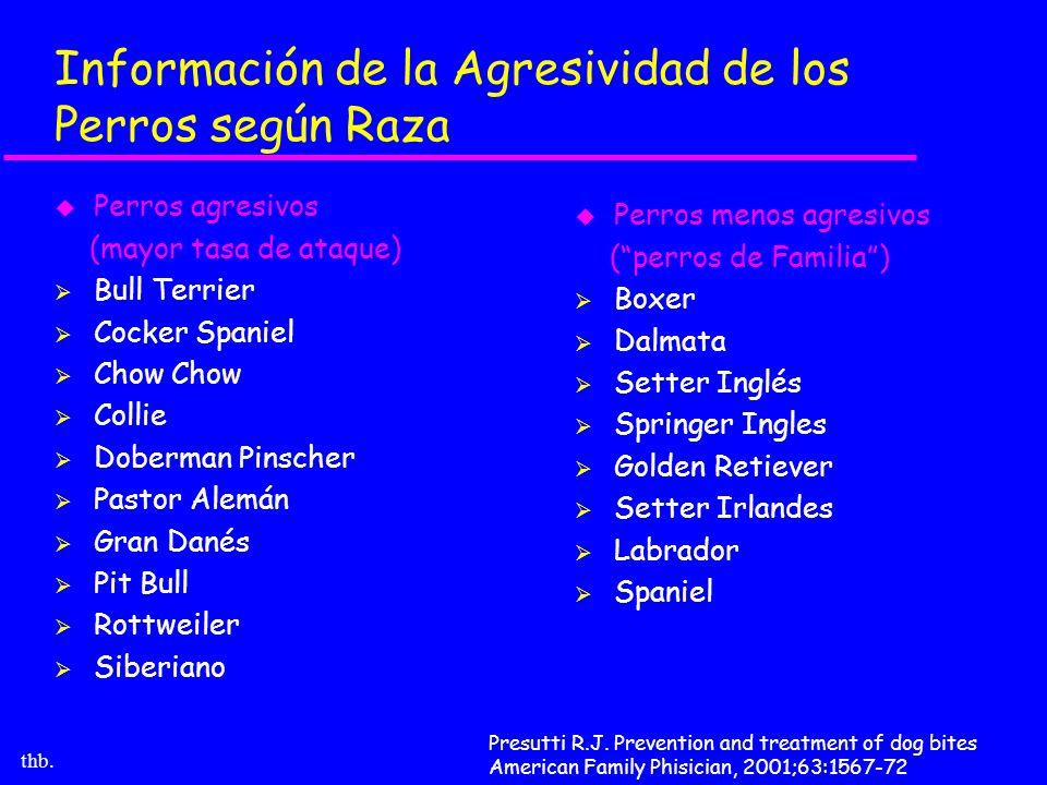 thb. Información de la Agresividad de los Perros según Raza u Perros agresivos (mayor tasa de ataque) Ø Bull Terrier Ø Cocker Spaniel Ø Chow Chow Ø Co