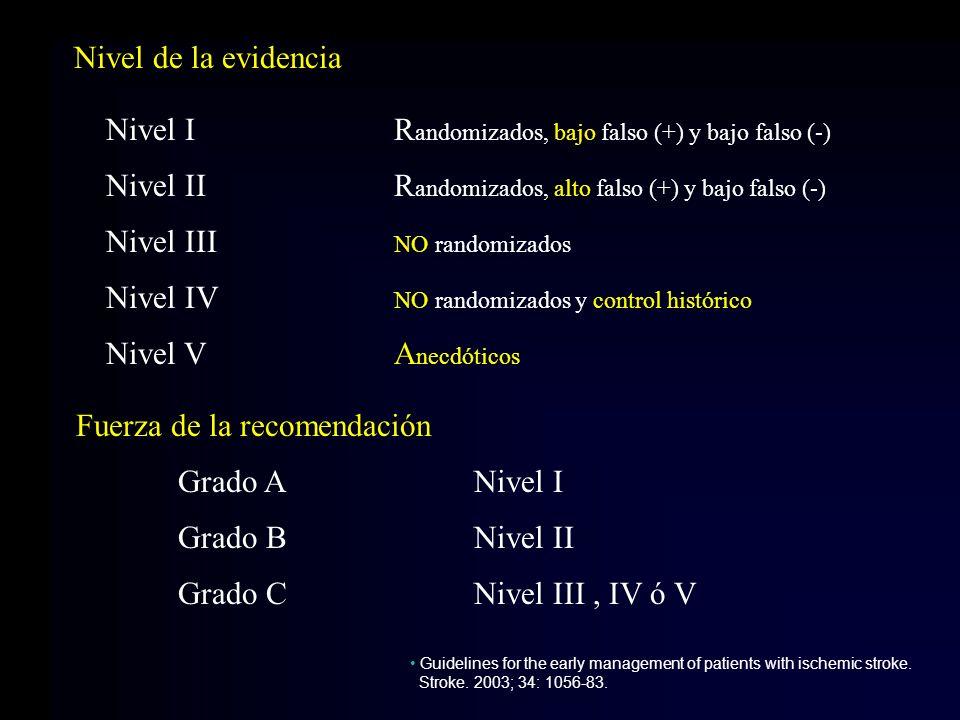 Nivel de la evidencia Nivel IR andomizados, bajo falso (+) y bajo falso (-) Nivel IIR andomizados, alto falso (+) y bajo falso (-) Nivel IV NO randomi