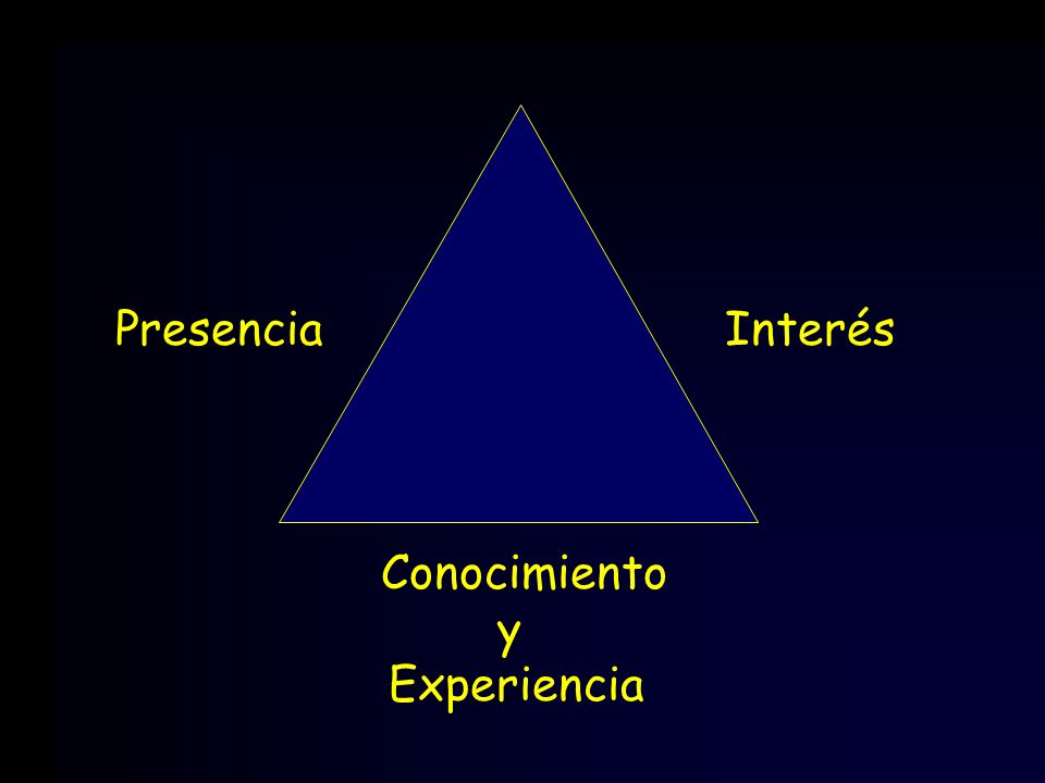InterésPresencia Conocimiento y Experiencia