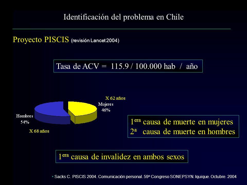 Identificación del problema en Chile Proyecto PISCIS (revisión Lancet 2004) Sacks C. PISCIS 2004. Comunicación personal. 59 o Congreso SONEPSYN. Iquiq